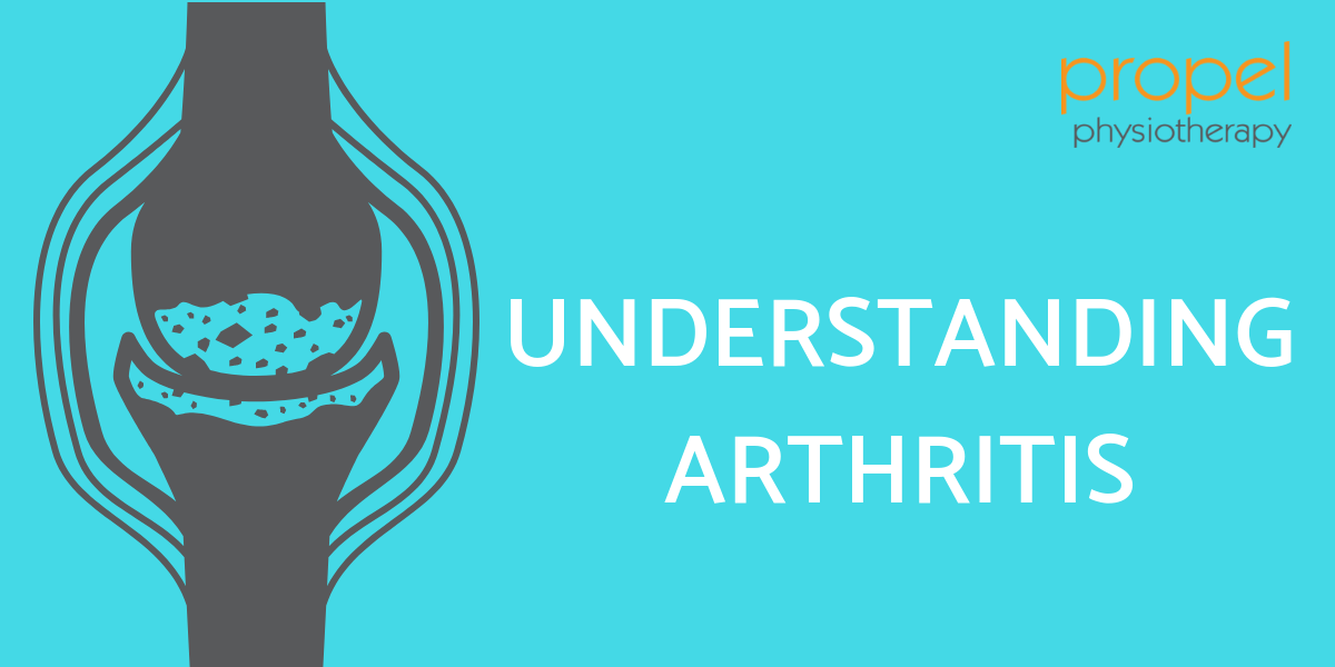 Understanding arthritis article title Propel Physiotherapy