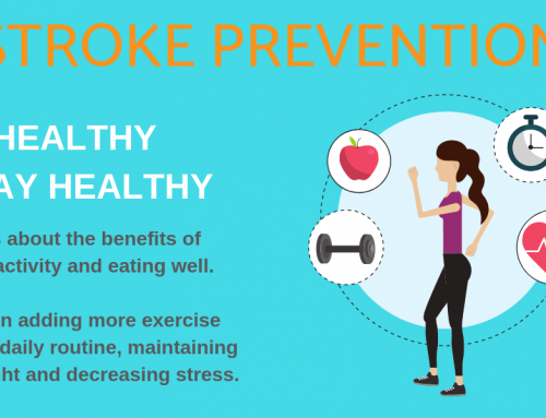 What You Can Do to Prevent a Stroke