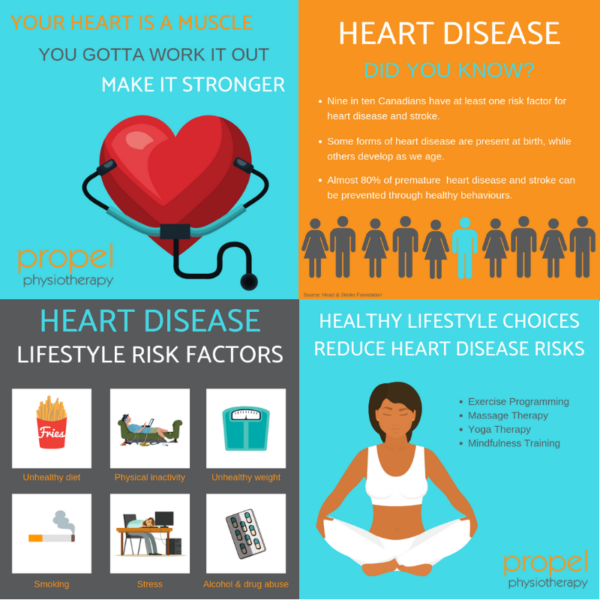 Exercise Improves Heart Health