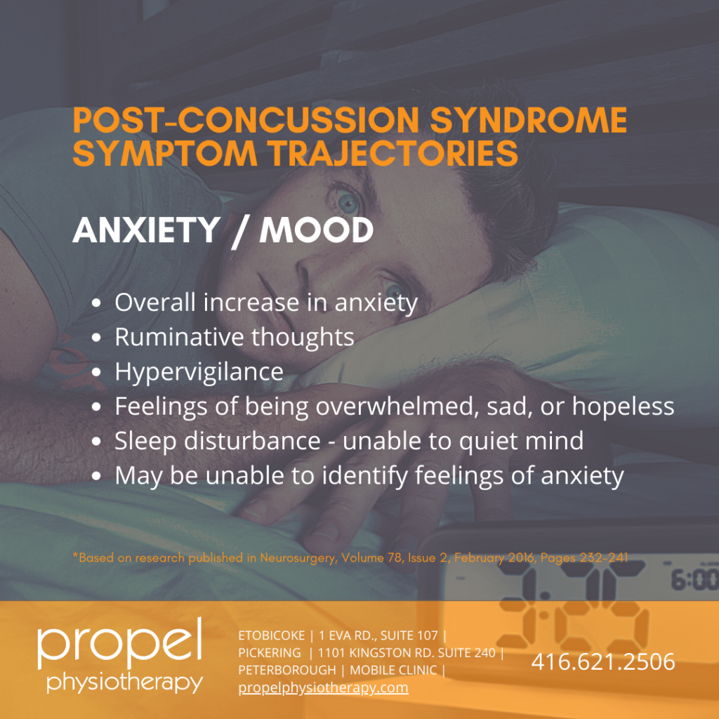 anxiety mood persistent concussion symptoms post concussion syndrome propel physiotherapy