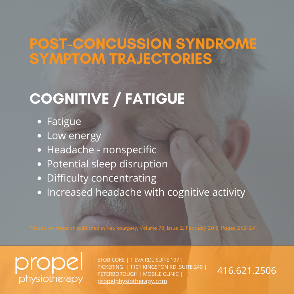 cognitive fatigue persistent concussion symptoms post concussion syndrome propel physiotherapy