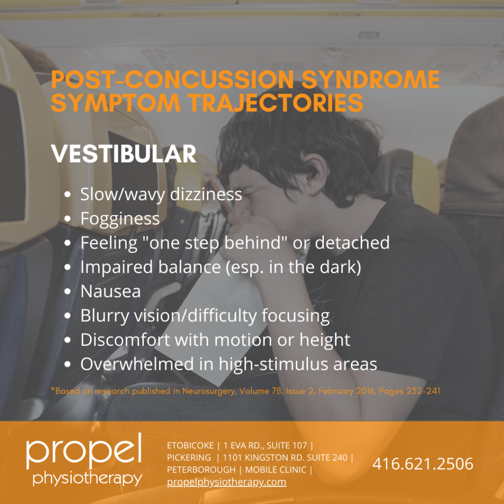 vestibular persistent concussion symptoms post concussion syndrome propel physiotherapy
